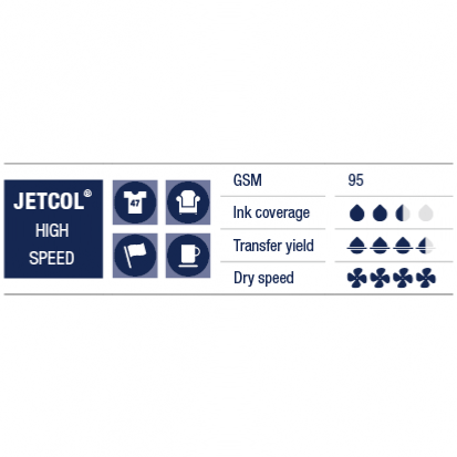 Coldenhove Jetcol High Speed Paper - 1620 mm x 135m